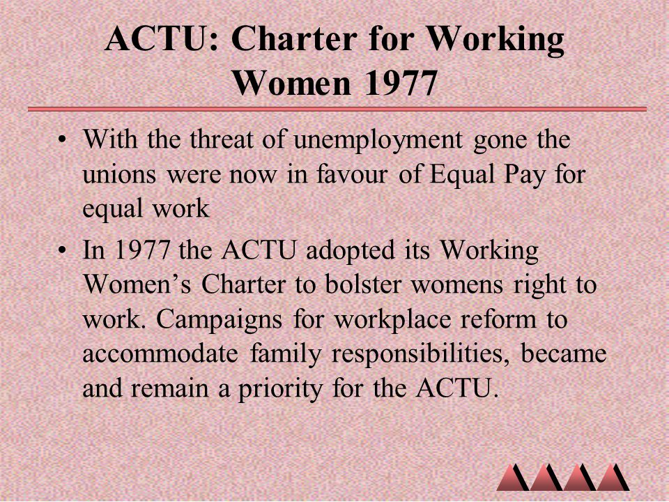 ACTU: Charter for Working Women 1977
