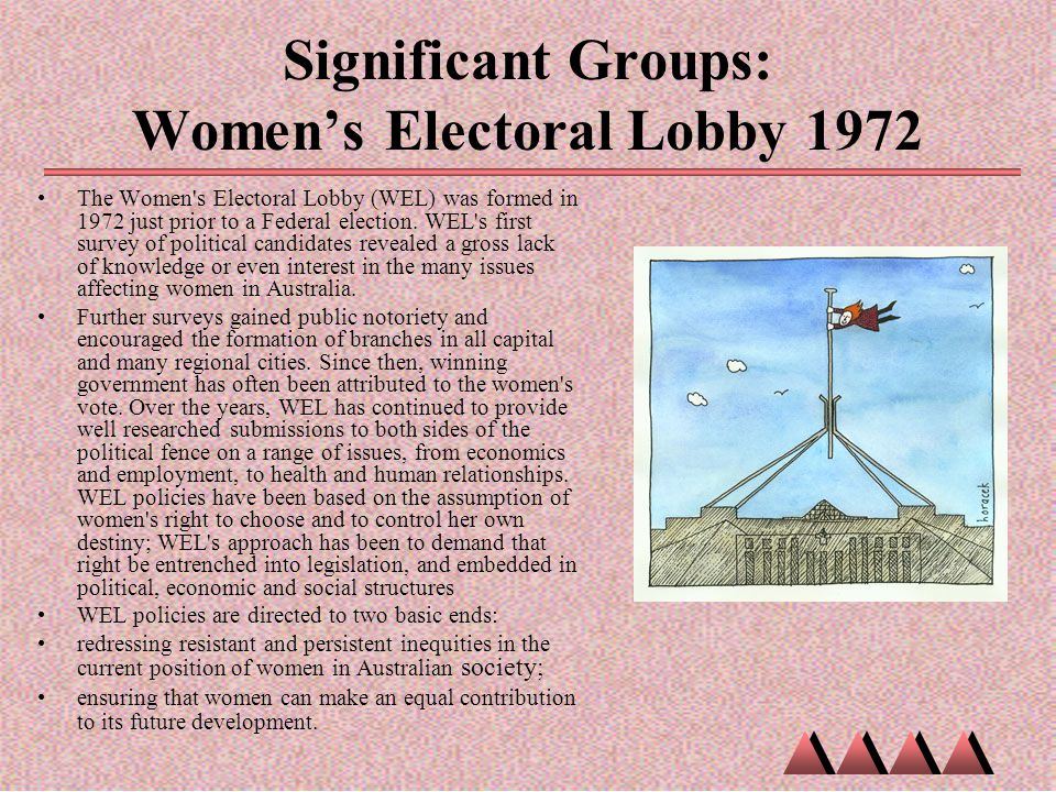 Significant Groups: Women's Electoral Lobby 1972