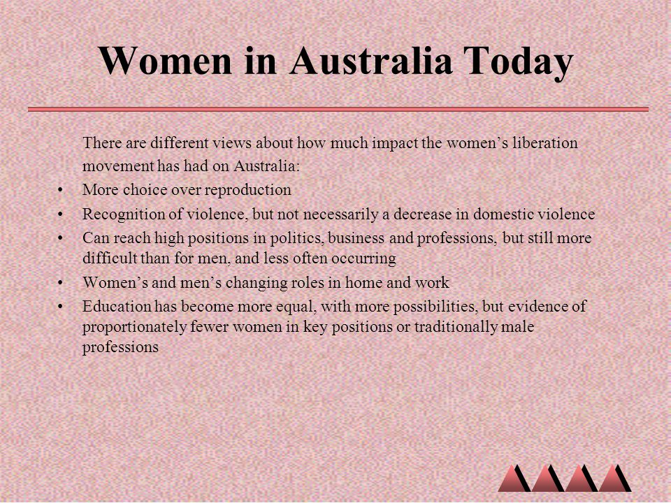 Women in Australia Today
