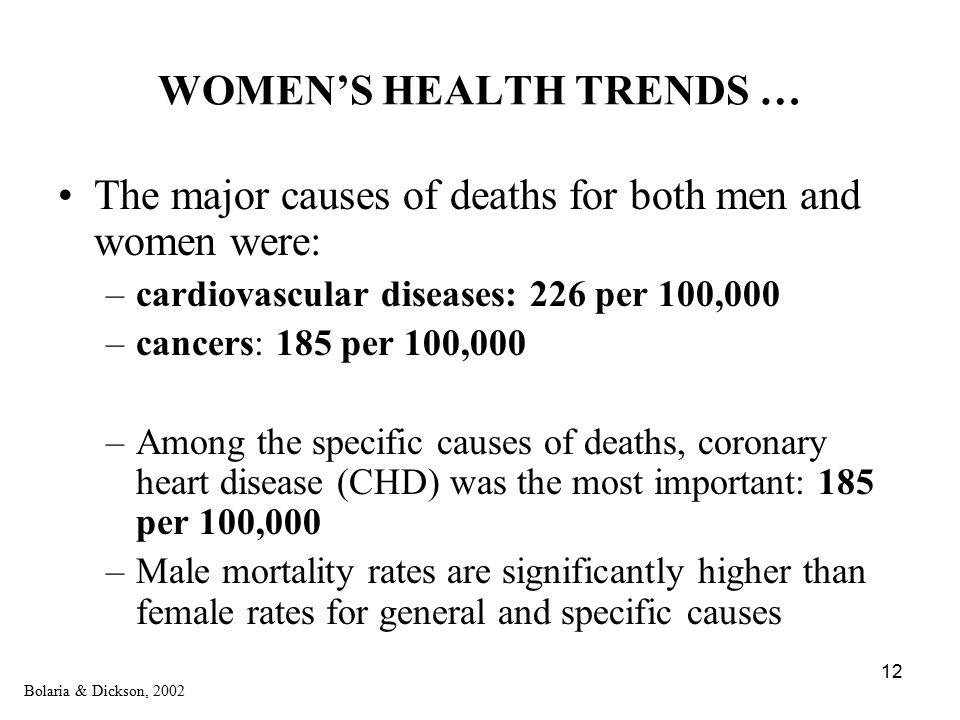 WOMEN'S HEALTH TRENDS …