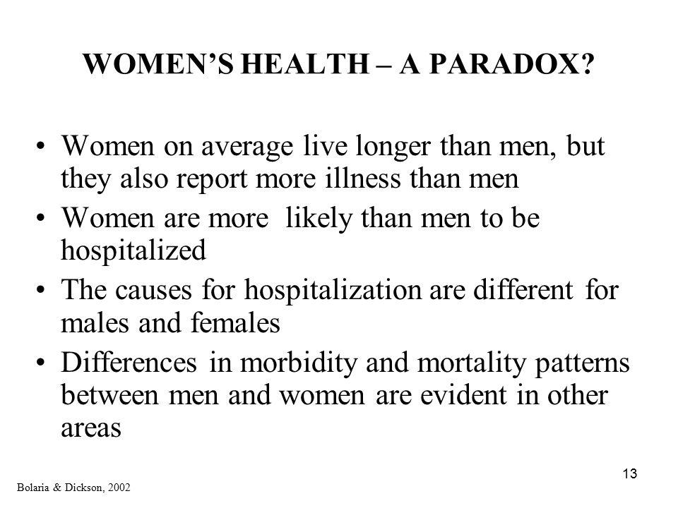 WOMEN'S HEALTH – A PARADOX