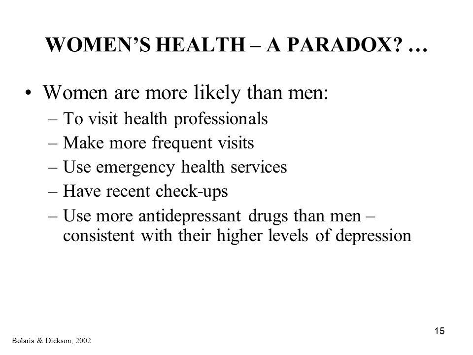 WOMEN'S HEALTH – A PARADOX …