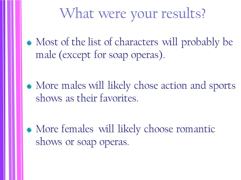 What were your results Most of the list of characters will probably be male (except for soap operas).