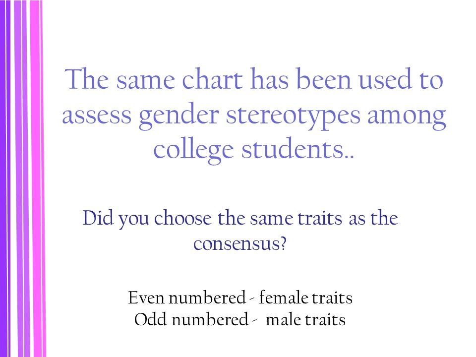 The same chart has been used to assess gender stereotypes among college students..