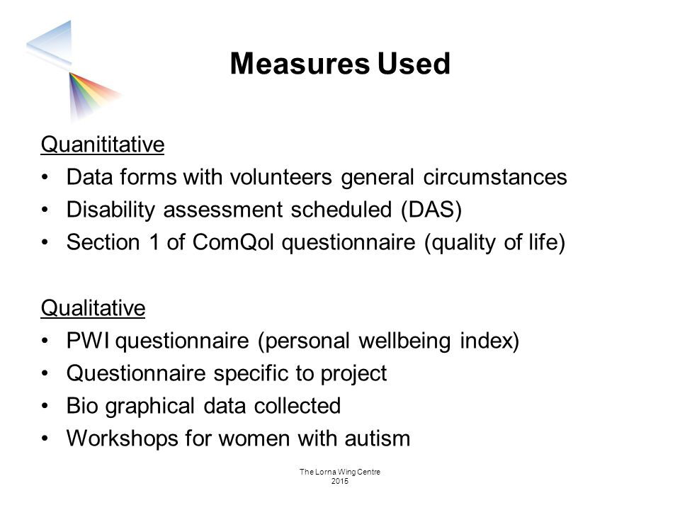Measures Used Quanititative