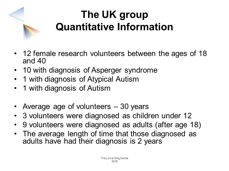 The UK group Quantitative Information