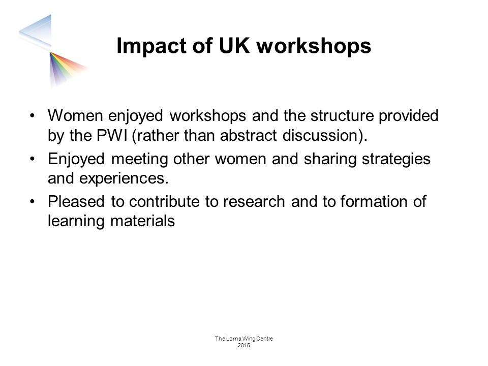 Impact of UK workshops Women enjoyed workshops and the structure provided by the PWI (rather than abstract discussion).