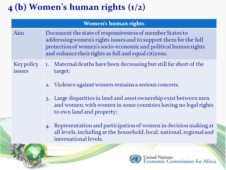 4 (b) Women's human rights (1/2)