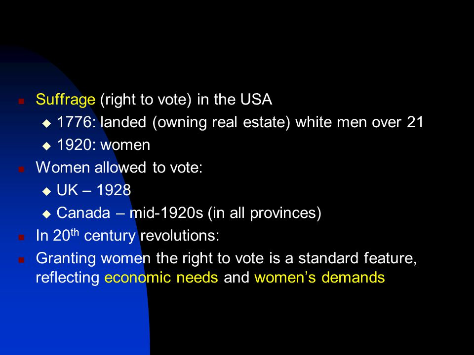 Suffrage (right to vote) in the USA