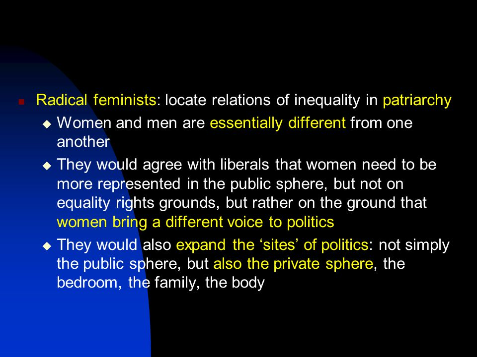 Radical feminists: locate relations of inequality in patriarchy