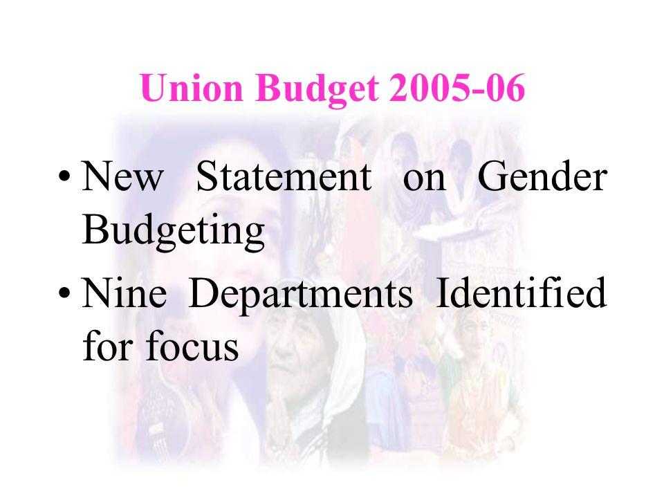 New Statement on Gender Budgeting