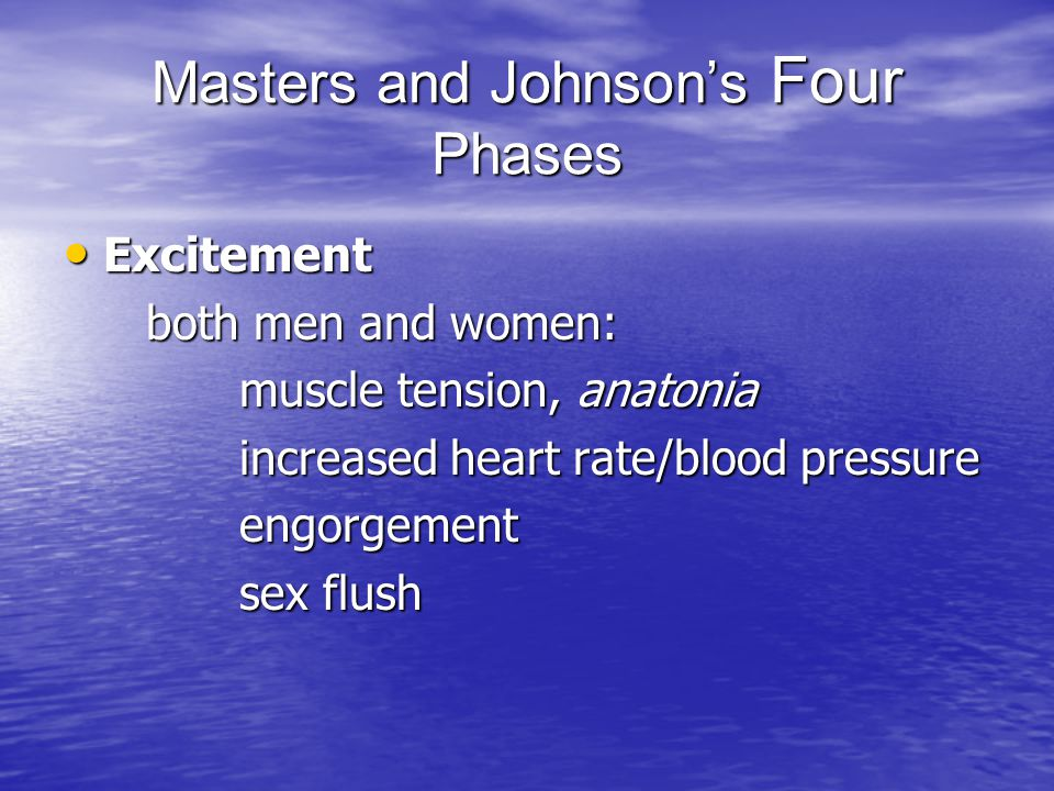 Masters and Johnson's Four Phases