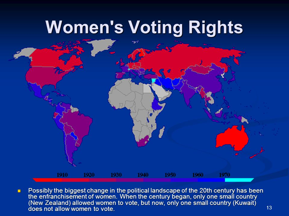 Women s Voting Rights