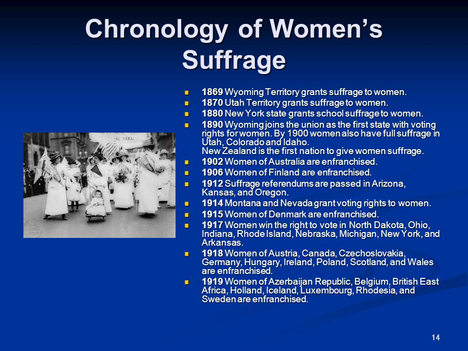 Chronology of Women's Suffrage