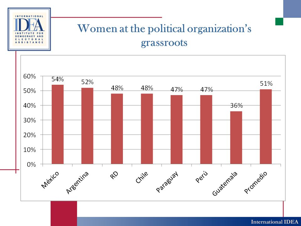 Women at the political organization's grassroots