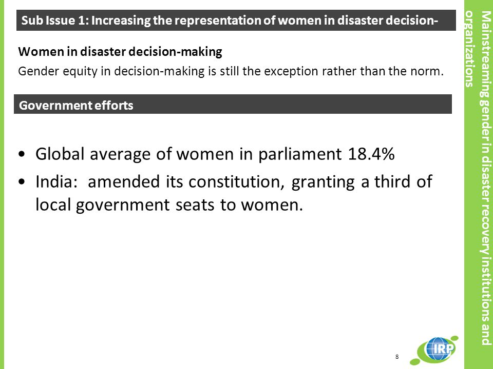 Global average of women in parliament 18.4%