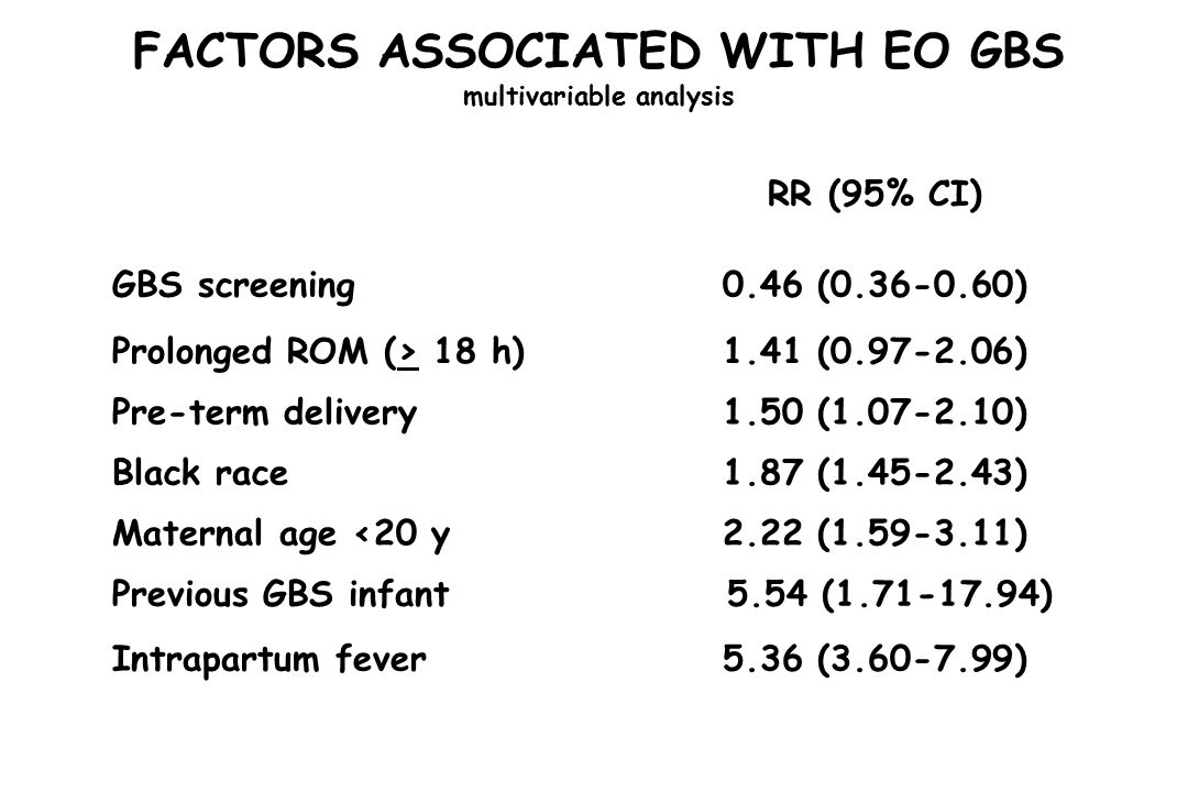 FACTORS ASSOCIATED WITH EO GBS multivariable analysis