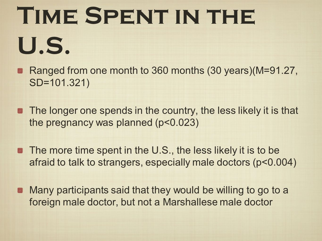 Time Spent in the U.S. Ranged from one month to 360 months (30 years)(M=91.27, SD=101.321)