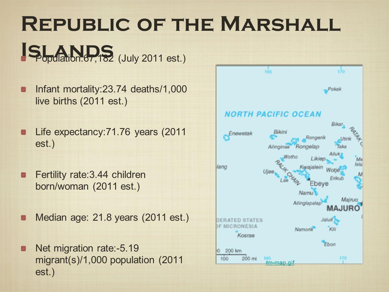 Republic of the Marshall Islands
