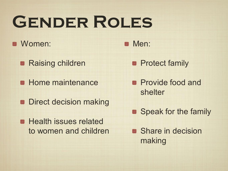Gender Roles Women: Raising children Home maintenance