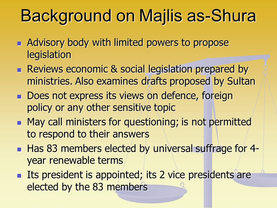 Background on Majlis as-Shura