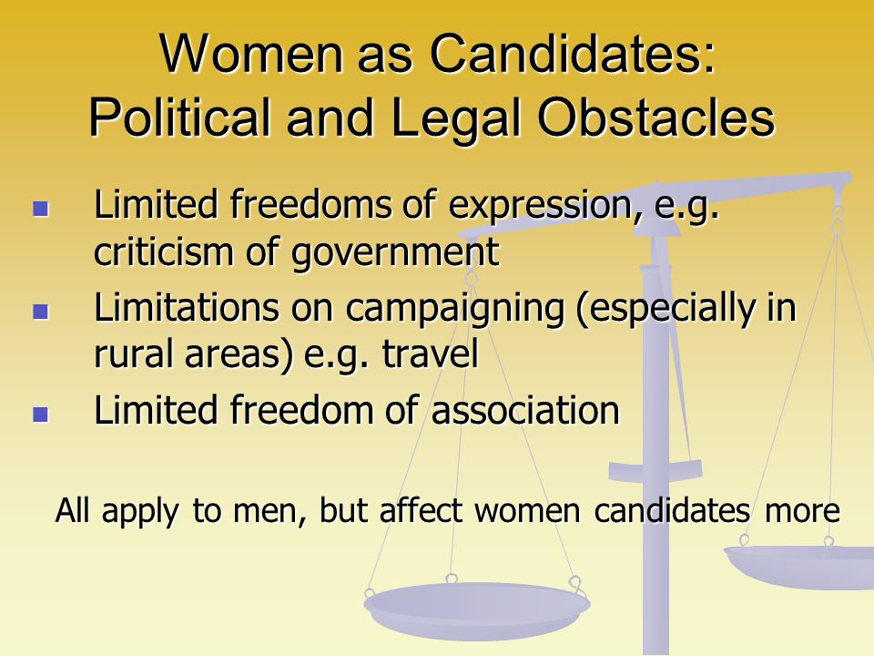 Women as Candidates: Political and Legal Obstacles