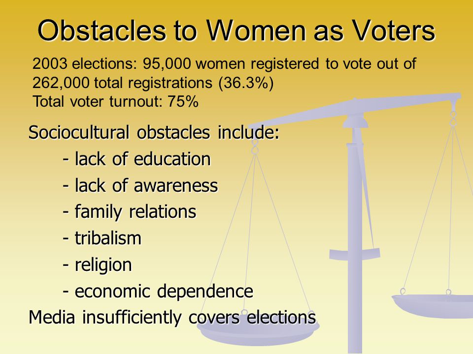Obstacles to Women as Voters