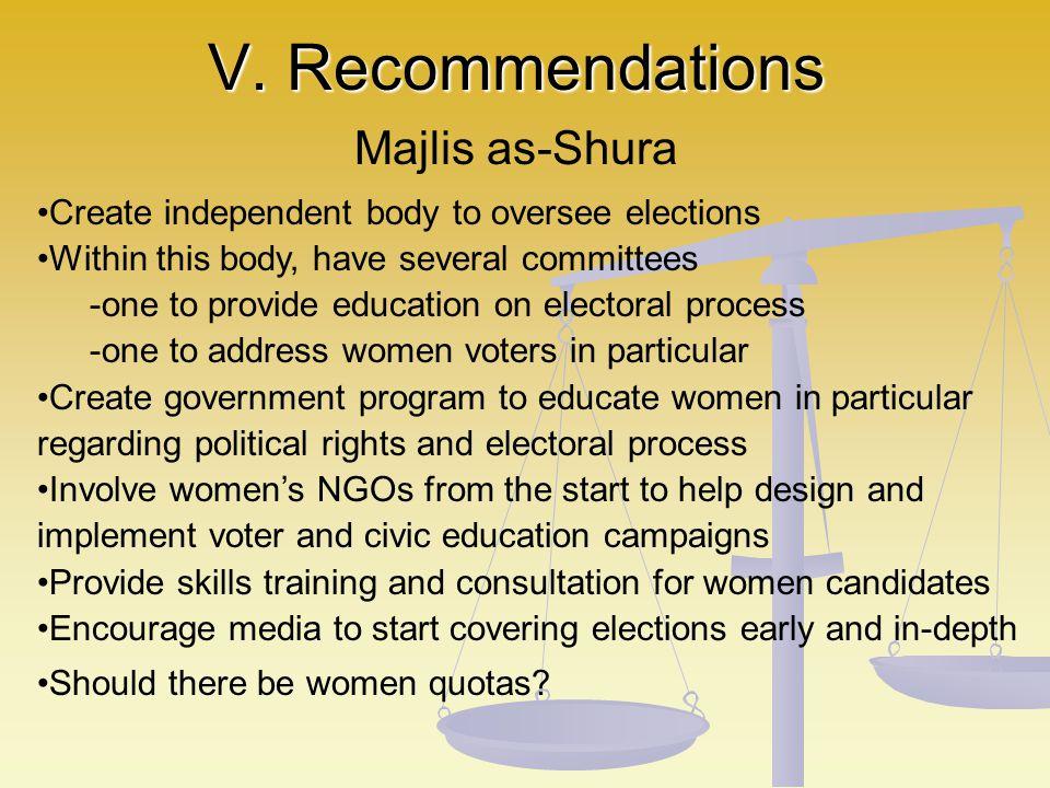 V. Recommendations Majlis as-Shura