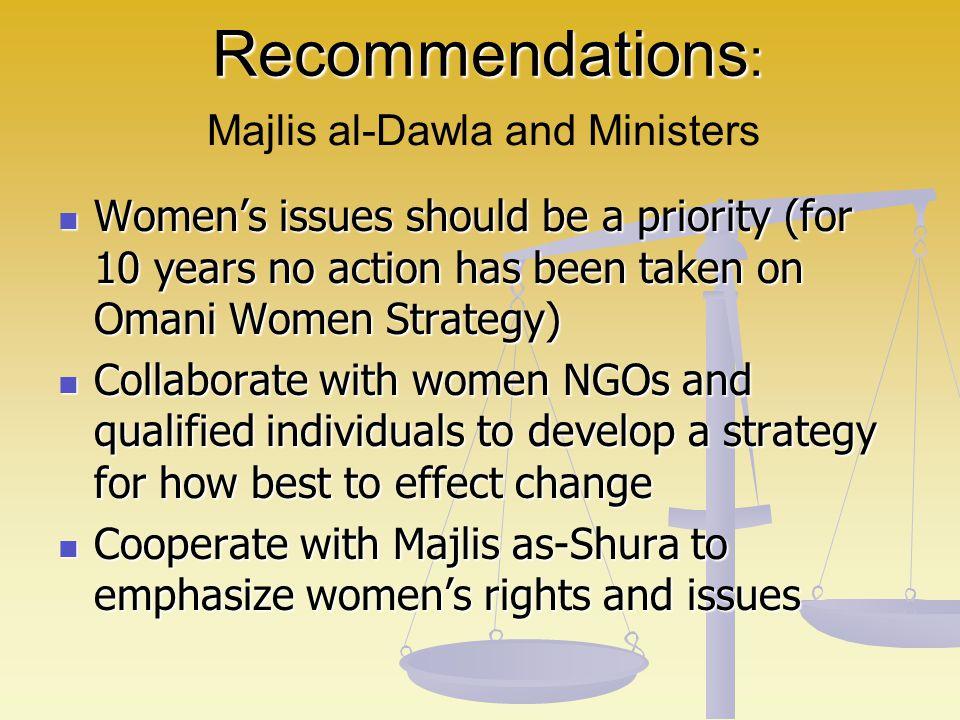 Majlis al-Dawla and Ministers