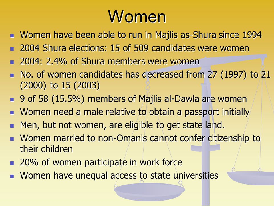 Women Women have been able to run in Majlis as-Shura since 1994