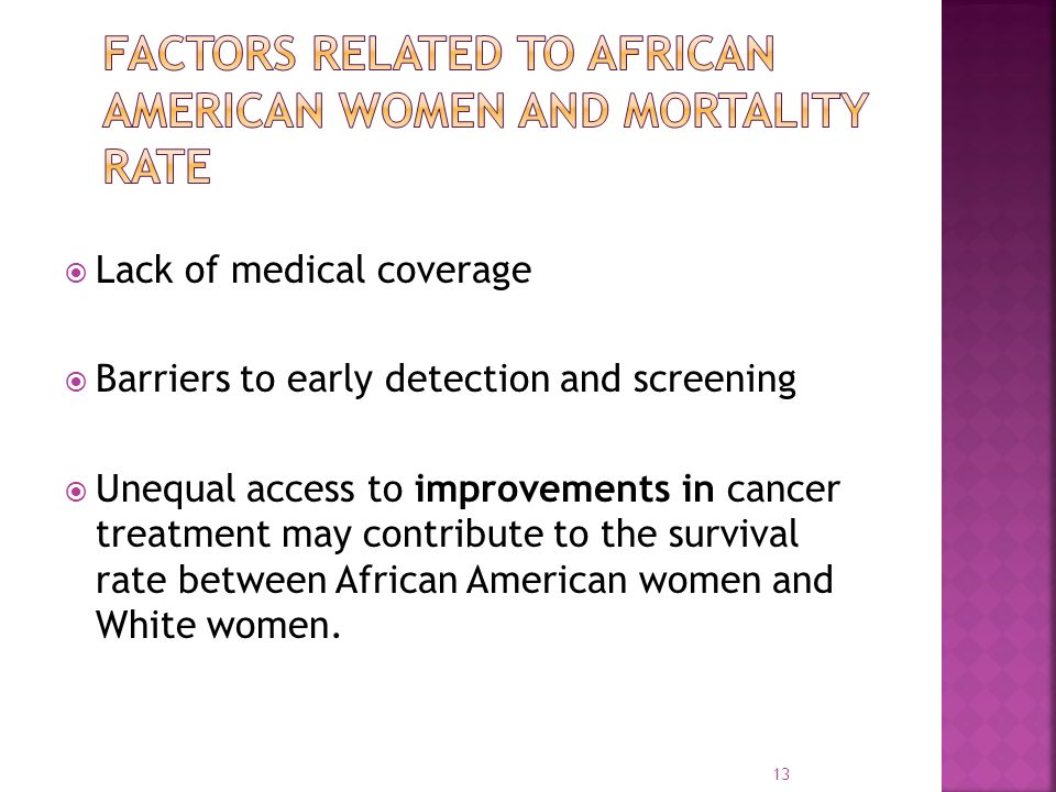 Factors related to African American women and mortality rate