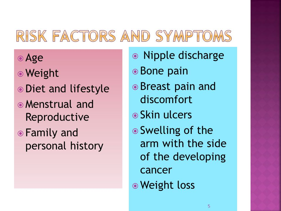Risk factors and Symptoms