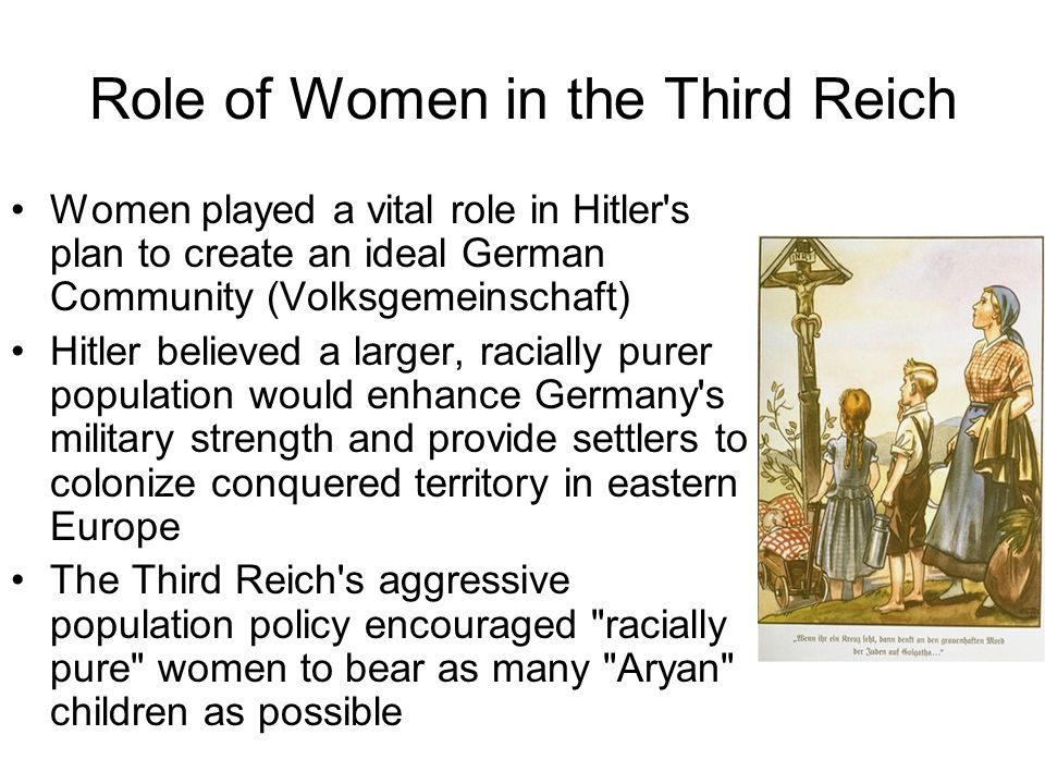 Role of Women in the Third Reich