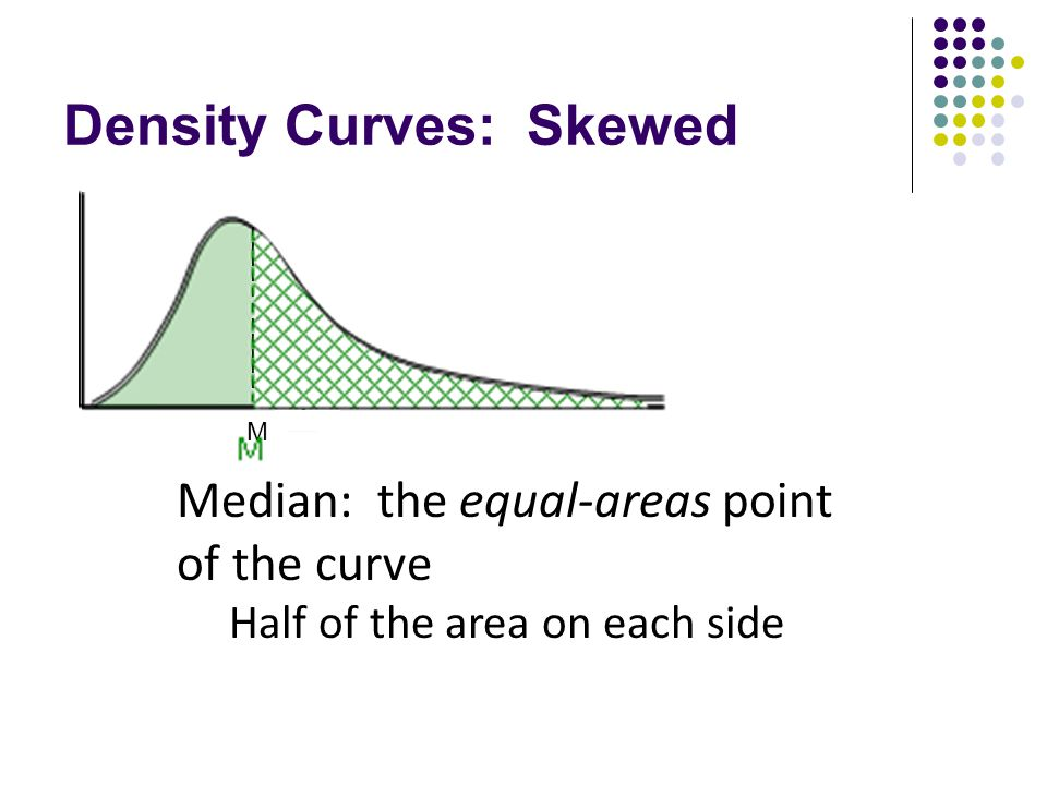 Density Curves: Skewed