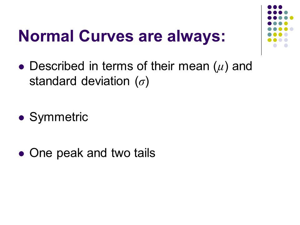 Normal Curves are always: