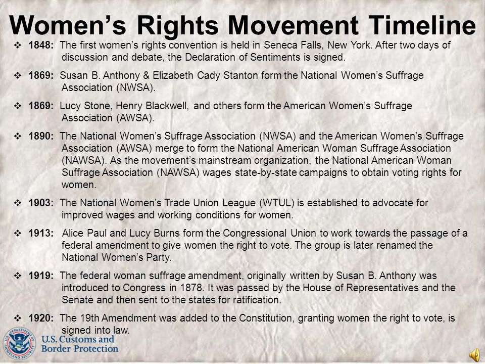 Women's Rights Movement Timeline