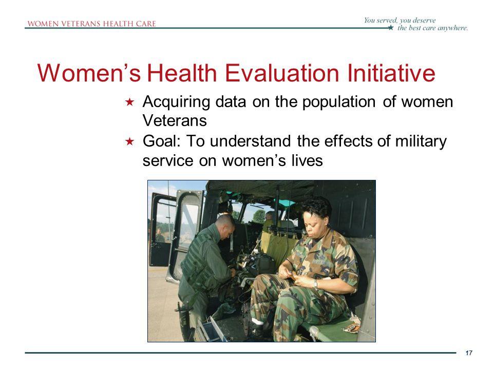 Women's Health Evaluation Initiative