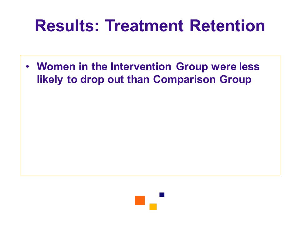 Results: Treatment Retention