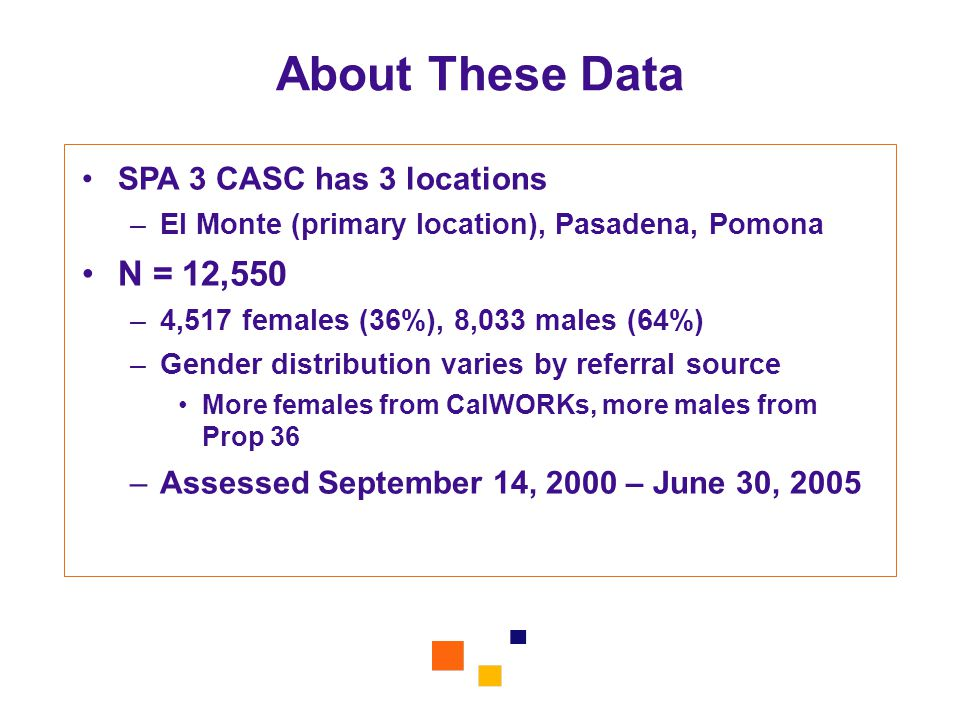 About These Data N = 12,550 SPA 3 CASC has 3 locations