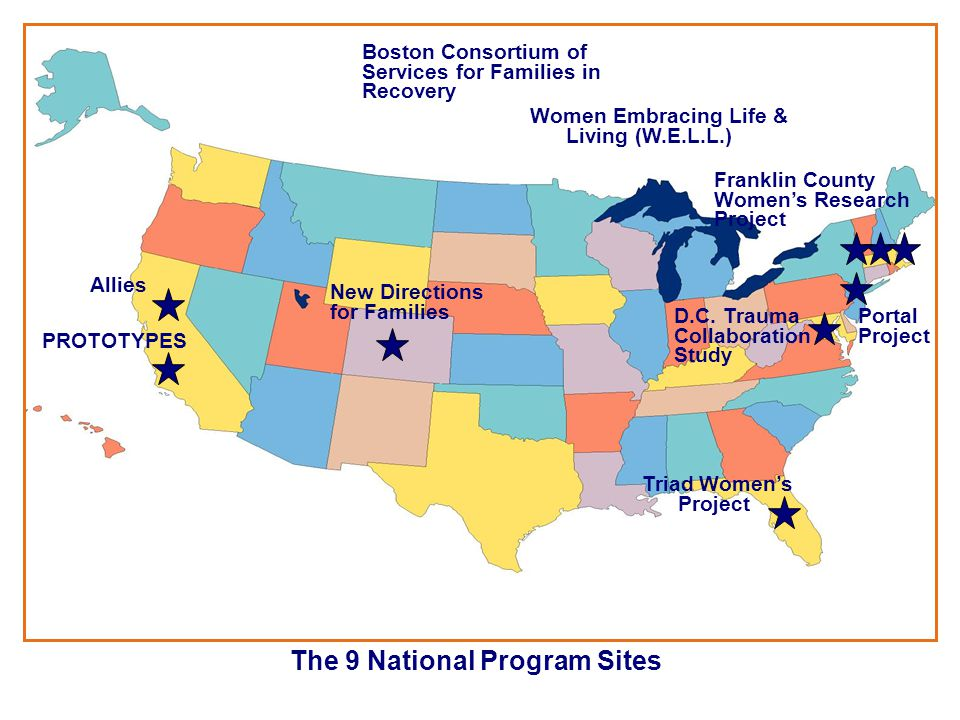 The 9 National Program Sites