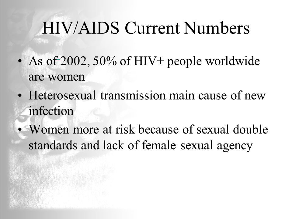 HIV/AIDS Current Numbers
