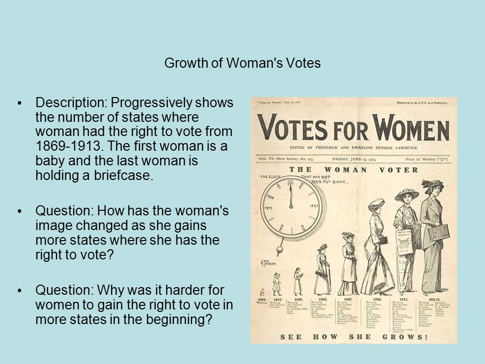 Growth of Woman s Votes
