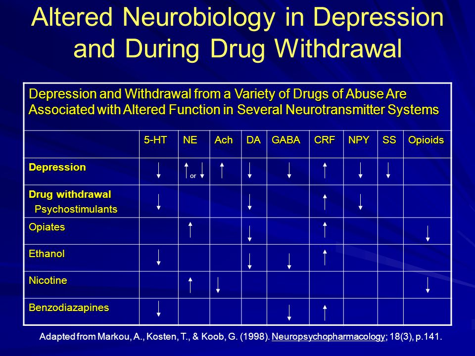 Altered Neurobiology in Depression and During Drug Withdrawal