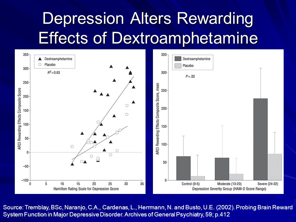 Depression Alters Rewarding Effects of Dextroamphetamine