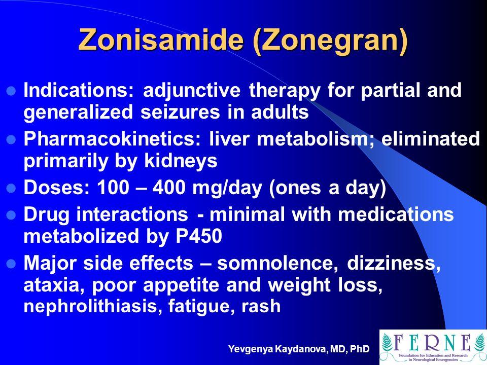 Zonisamide (Zonegran)
