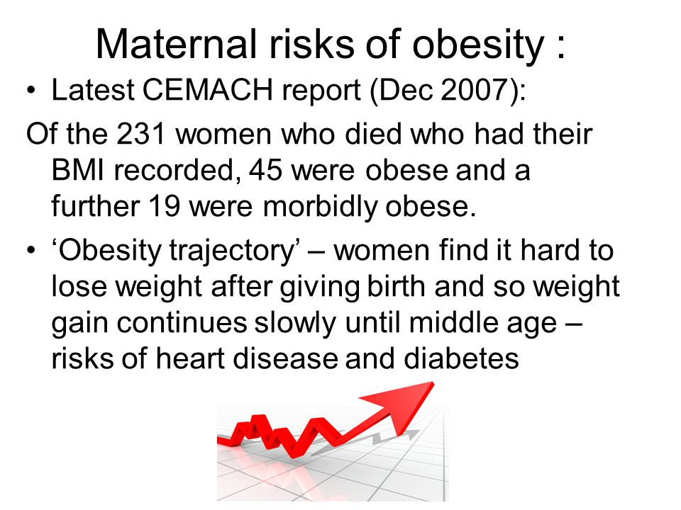 Maternal risks of obesity :