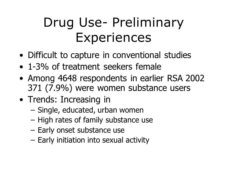 Drug Use- Preliminary Experiences