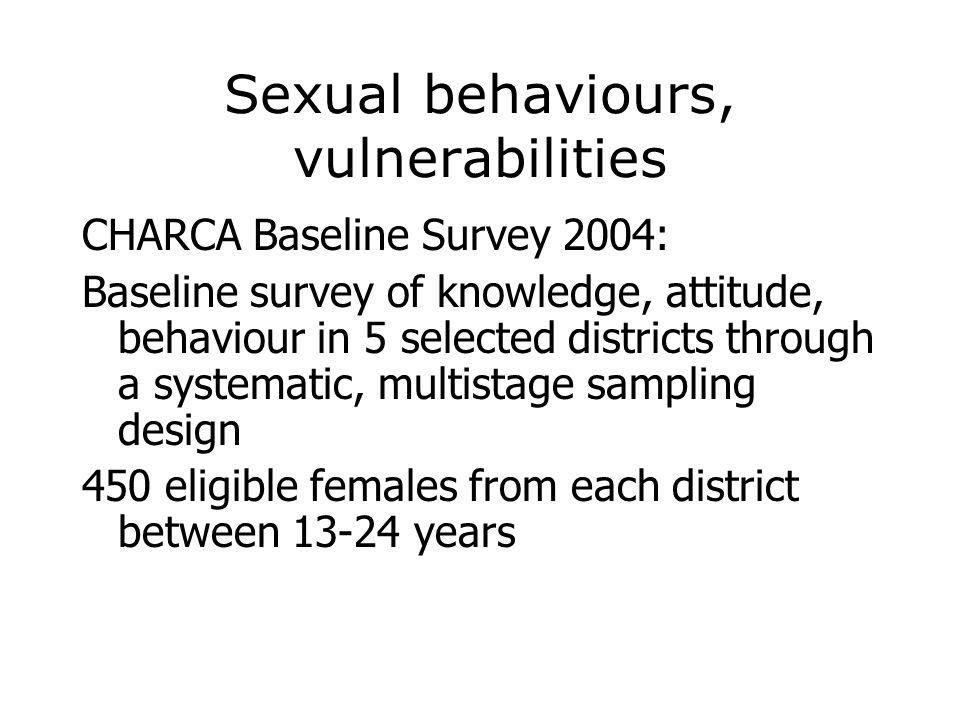 Sexual behaviours, vulnerabilities