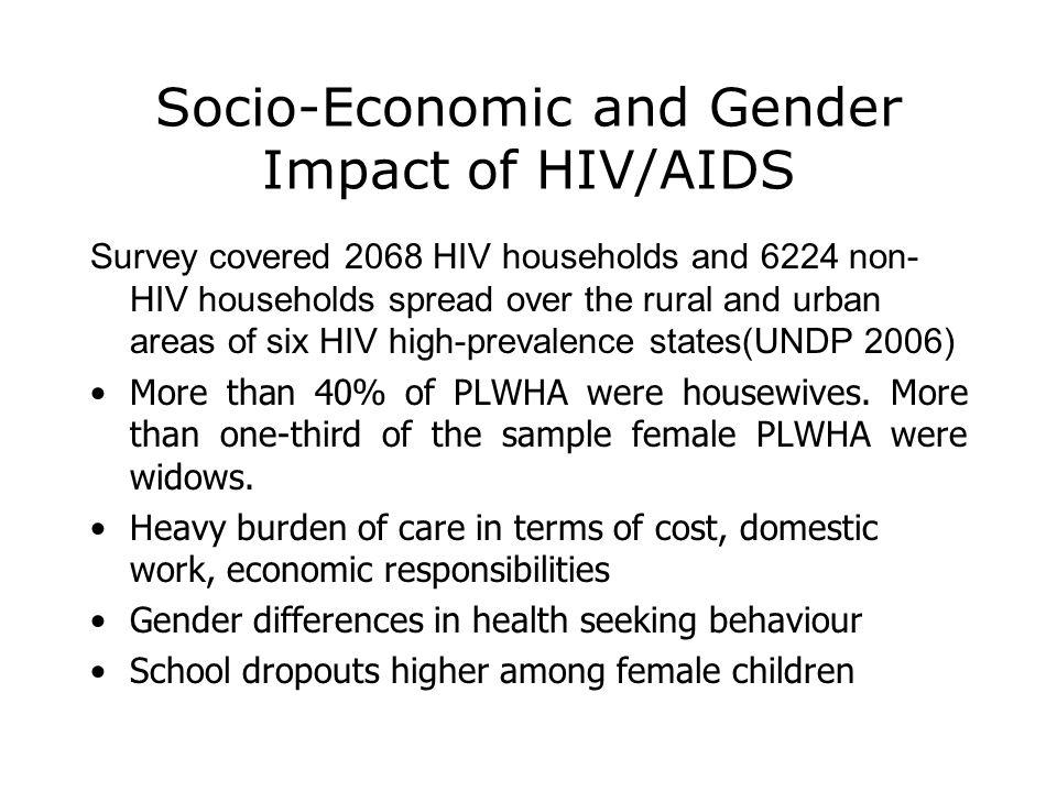 Socio-Economic and Gender Impact of HIV/AIDS