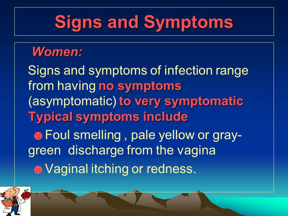 Signs and Symptoms Women: